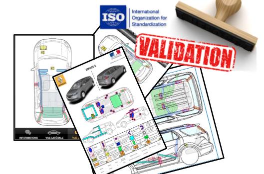Normalisation des FAD : ISO 17840-1 – Fiches de secours VL